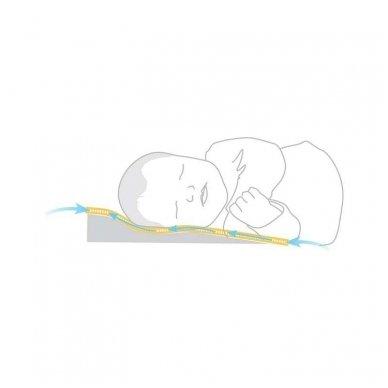 Pagalvė kūdikiui Klin Air 60*36 3